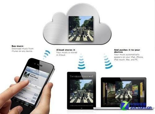 云PK:苹果icloud VS 亚马逊Cloud Drive